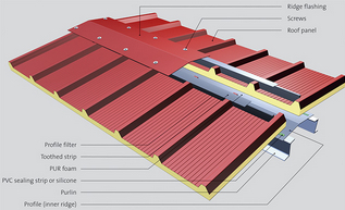 Insulated Roof Sandwich Panels